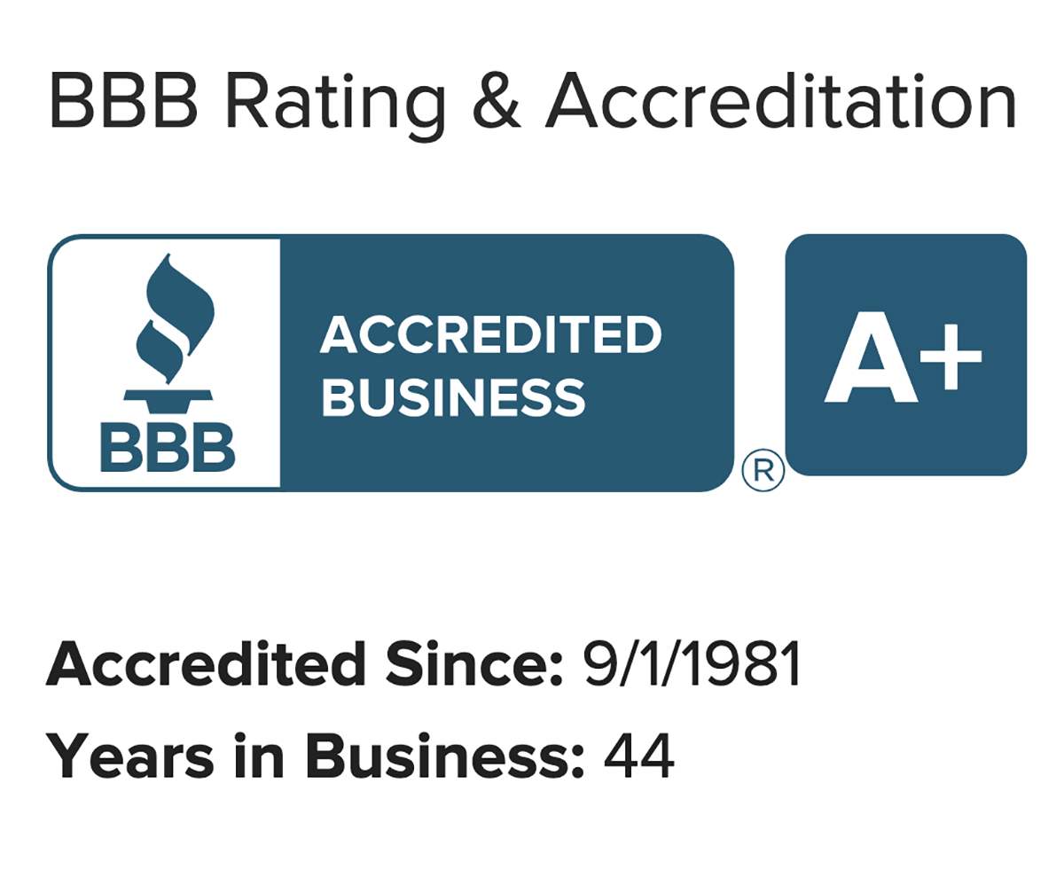 Wilson Roofing Company BBB Business Review